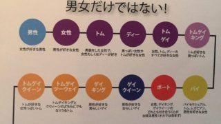 保毛尾田保毛男とLGBTとタイ 2